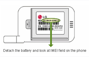 Detach the battery and look at IMEI field on the phone